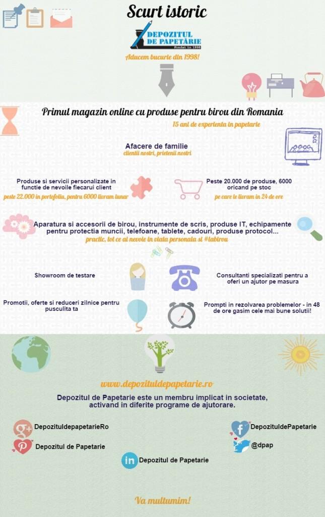 Infographic Depozitul de Papetarie_A4